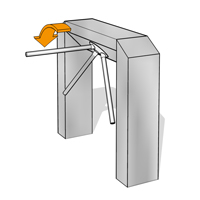 Tripod Barriers